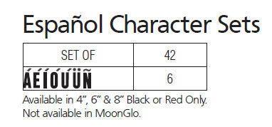Español Character Set